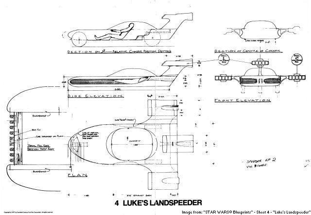 Gevelixy blueprints of cars prop blueprint malvernweather Gallery